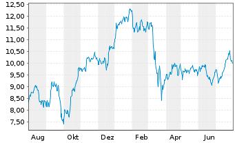 Deutsche Bank Aktie News Aktienkurs Chart De0005140008 514000 Dtbank